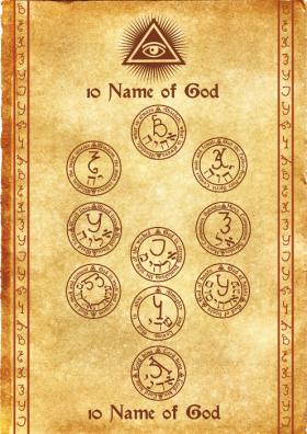 Свиток 10 имен Бога
