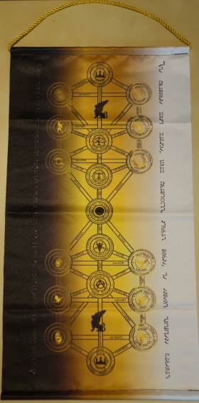 Вымпел Каббалистическое Древо Жизни (полное) энохеанская традиция