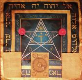 Комплект 72 Имени Бога – Шемхамфораш – Алтарть Призыва