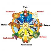 Мабон или Осеннее равноденствие (21 сентября)(ритуал С)
